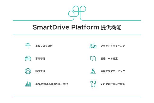 SD Platform 提供機能